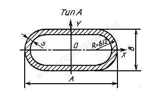 Плоскоовальная труба тип А
