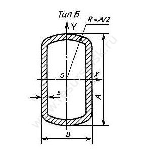 Плоскоовальная труба тип Б
