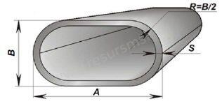 Труба сварная плоскоовальная